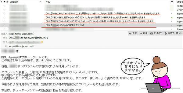 RISUから届いたメール